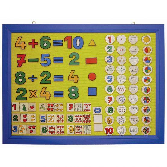 90015Matematik Öğreniyorum Panosu  254 Parça Panolu Set